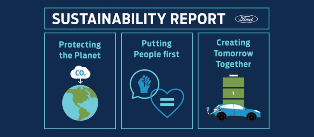 Sustainability Report infographic by Ford Motors